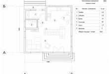Комбинированный дом Комби Оптимал